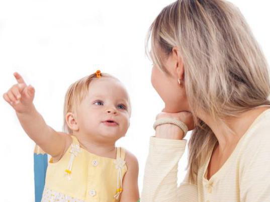 формы развития речи ребенка