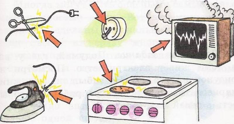 Разные электроприборы